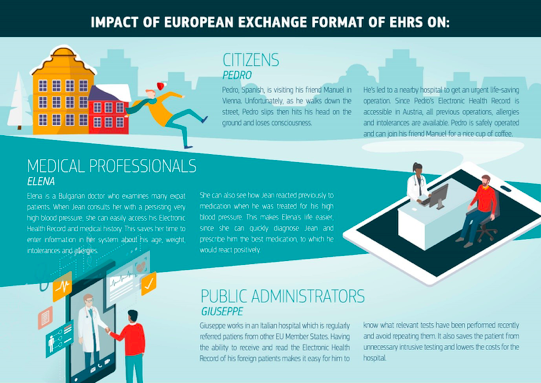 impact_european_exchange_format