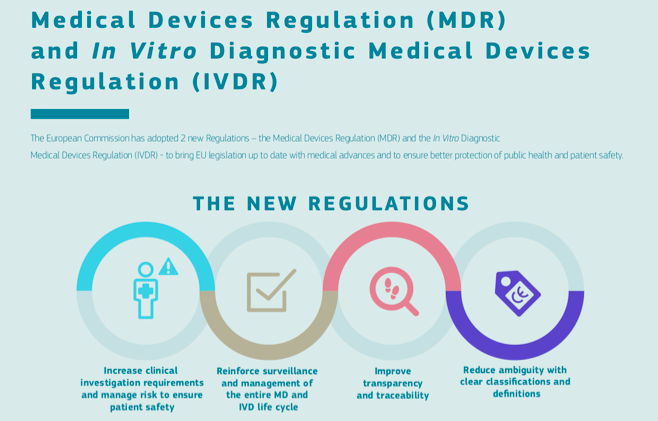 medical_devices_regulation